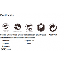 Bio Grow BIOBIZZ - Certifications