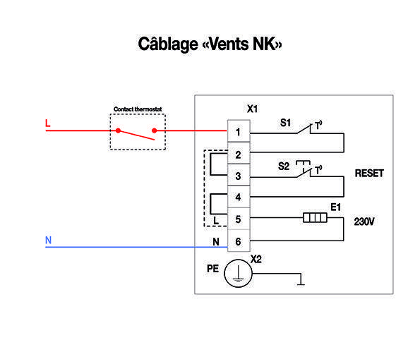 Cablage Vents NK