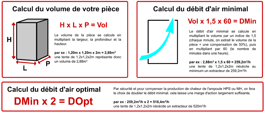 calcul du debit d'air